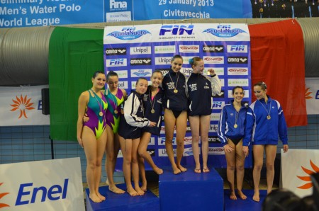 sincro podio