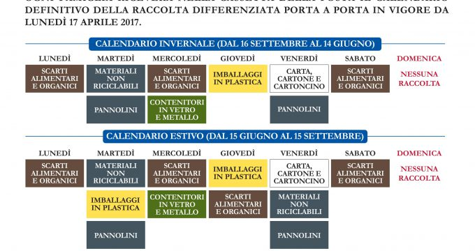 Calendario Raccolta Differenziata Cerveteri.Cerveteri Raccolta Differenziata Da Lunedi Aumentano I