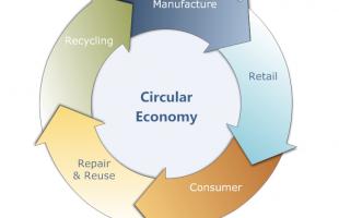 circular-economy-ALPI-1