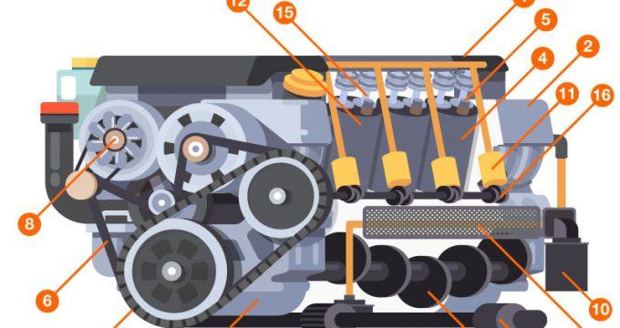 02_come funziona il motore