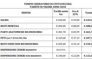 prezzi crematorio
